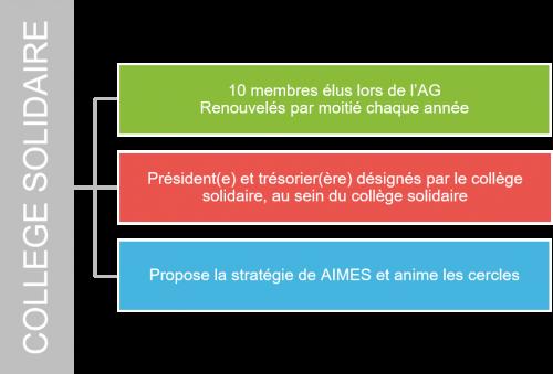 AG-2020-2